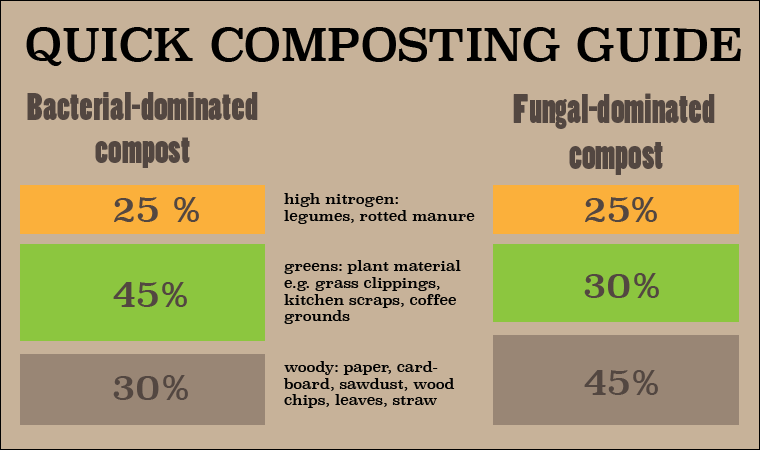 bacterial compost-1